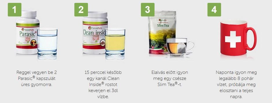 Slim Tea® méregtelenítő és székelésszabályozó gyógytea