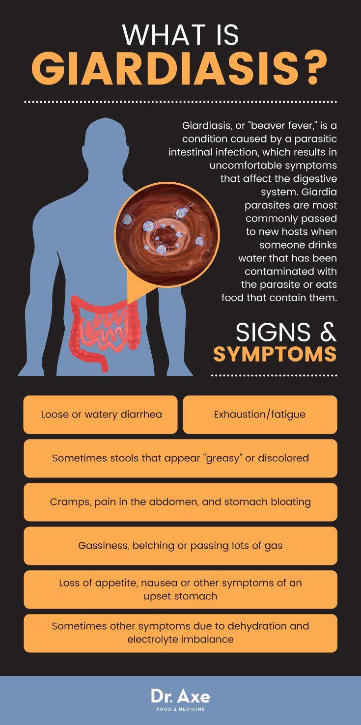 giardia diarrhea after eating