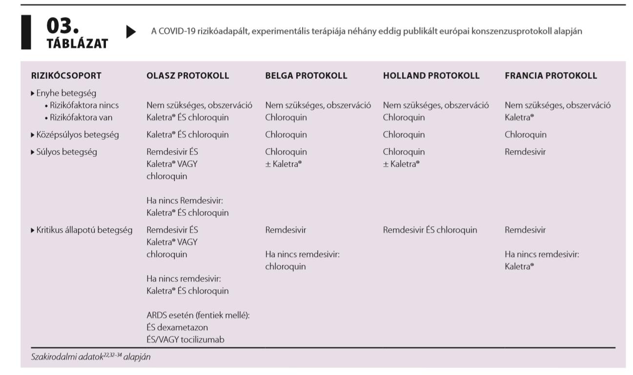 trichinózis klinikai ajánlások)