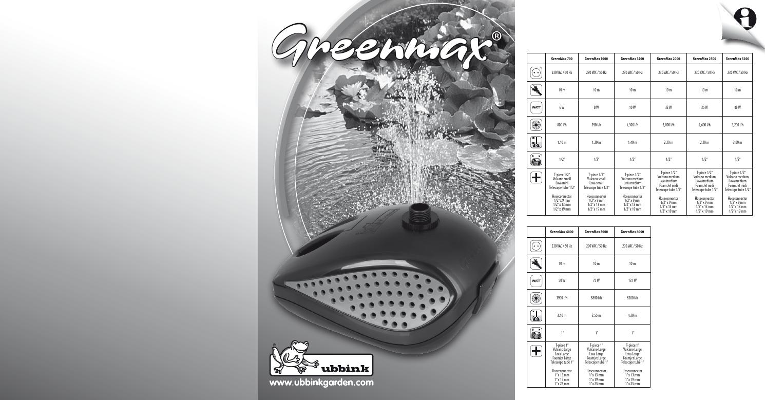 Bukósisak és plexi tisztító spray Mint Helmet Cleaner 50 ml - inSPORTline