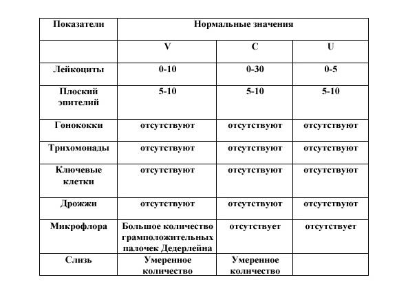 tampon nőgyógyászati dekódolás)