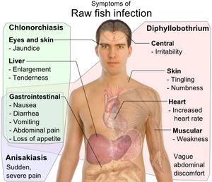 diphyllobothriasis anaemia)