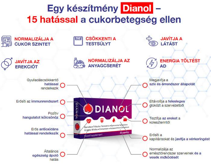 milyen gyógyszerek erősítik az emberi test vérereit)