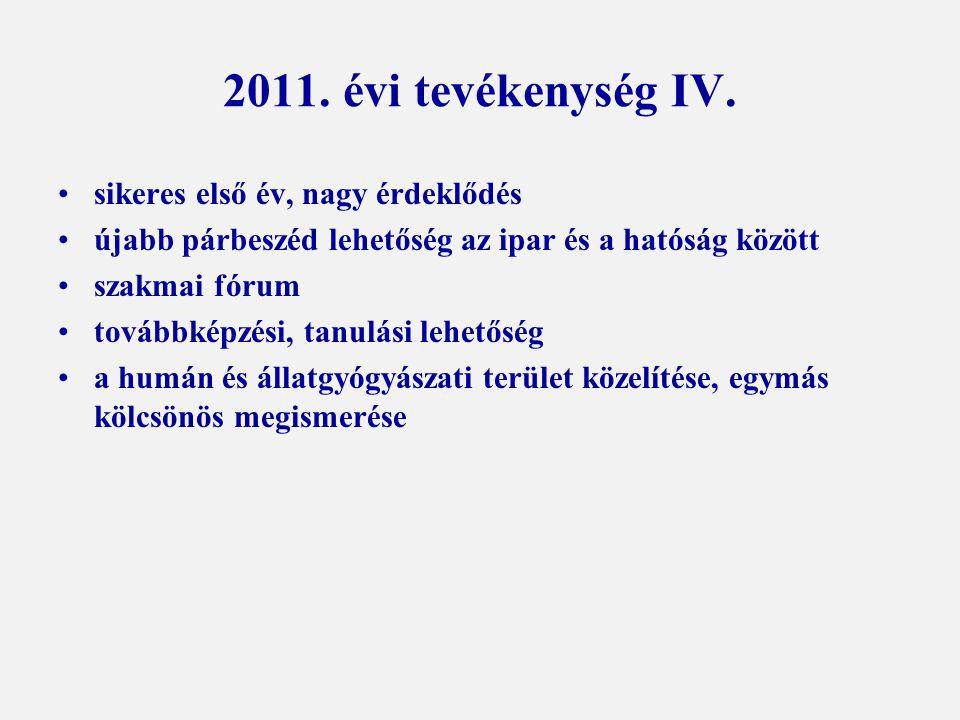 Állatgyógyászati ppt - rays.hu