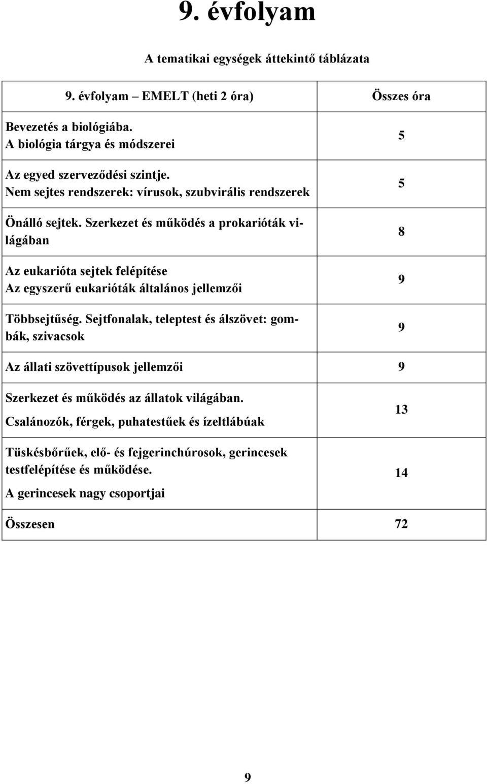 férgek paraziták táblája)