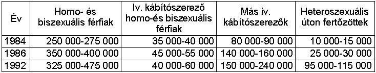 leukocyták a kenetben a férfiak normál táblázatában)